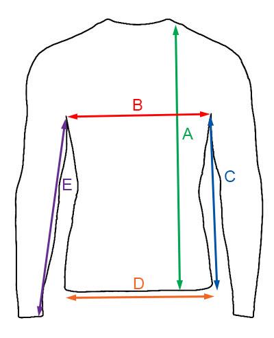 Wymiary bluz